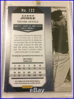 2013 Panini Elite AARON JUDGE Red Ink SP Auto 2/25. Yankees